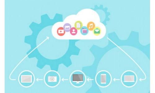 Bodrum Web tasarım Firmaları
